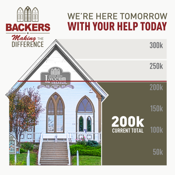 BackersGraph-200k