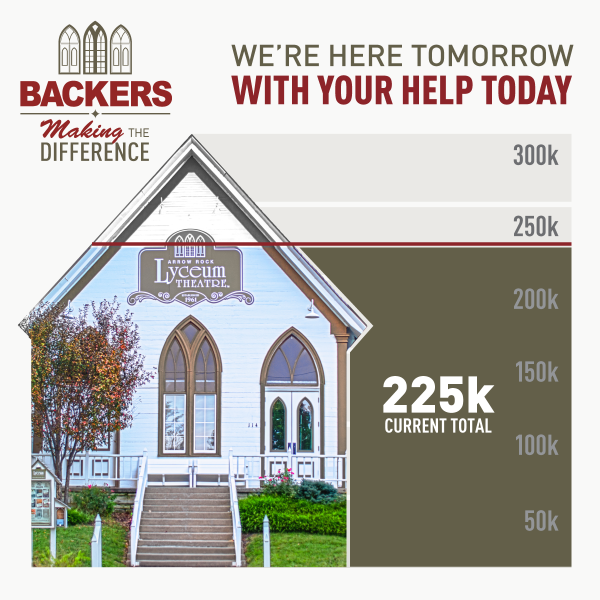 BackersGraph-225k